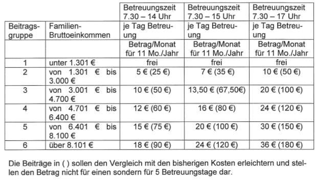GS 2013-05-15 12-10-15